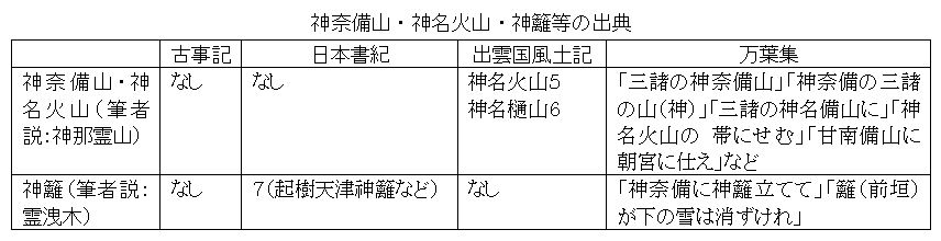 f:id:hinafkin:20210108110202j:plain