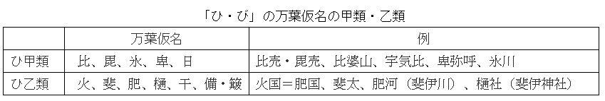 f:id:hinafkin:20210108110518j:plain