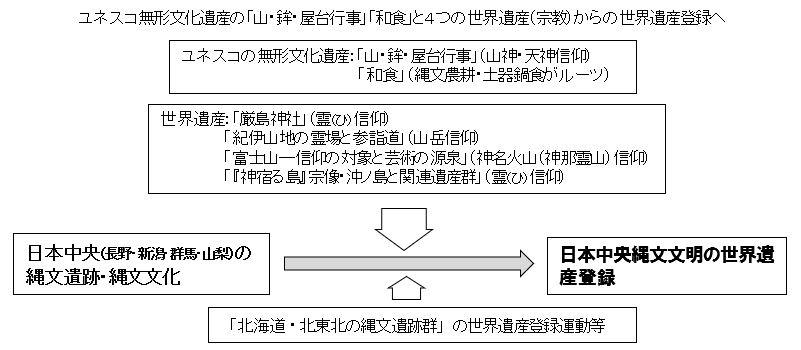 f:id:hinafkin:20210226215630j:plain