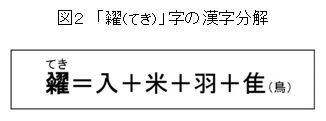 f:id:hinafkin:20210409153502j:plain