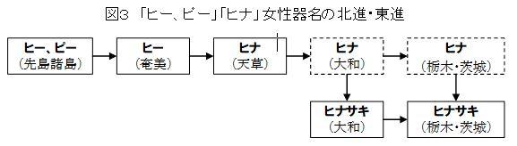f:id:hinafkin:20210510203708j:plain