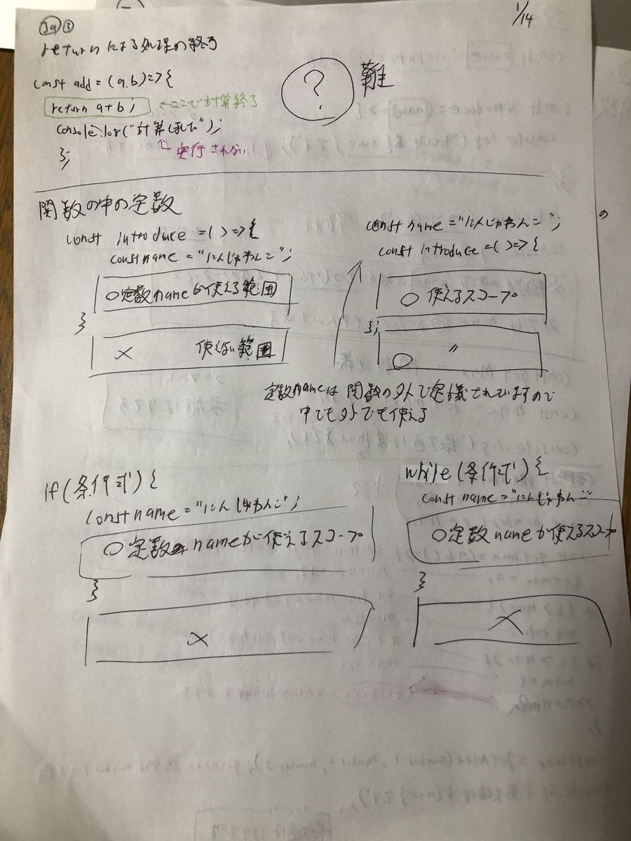 f:id:hinairo:20210115002643j:plain