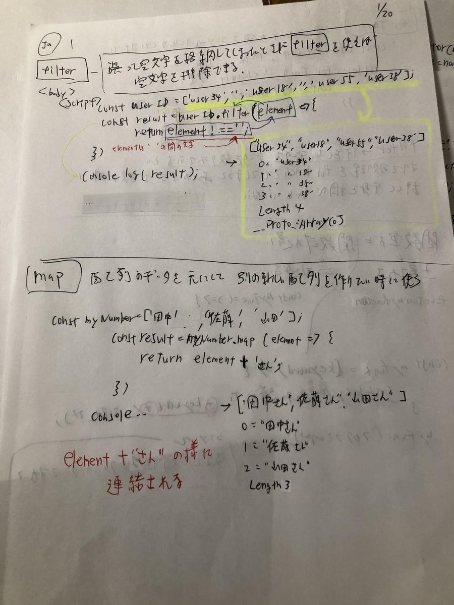 f:id:hinairo:20210121012643j:plain