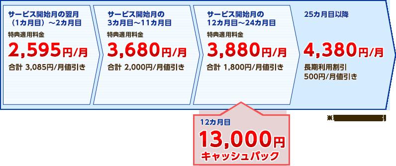 f:id:hinajiro2014:20170201154144p:plain