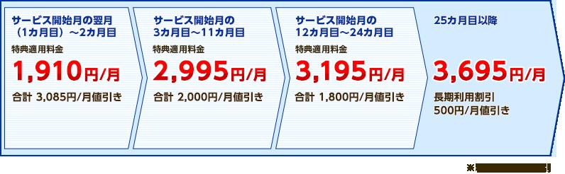 f:id:hinajiro2014:20170201154158p:plain