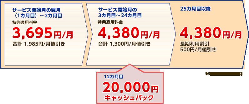 f:id:hinajiro2014:20170310163648p:plain