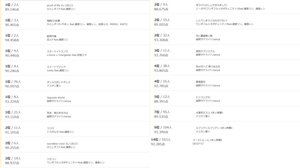 f:id:hinako_and_mai:20180302213559p:plain