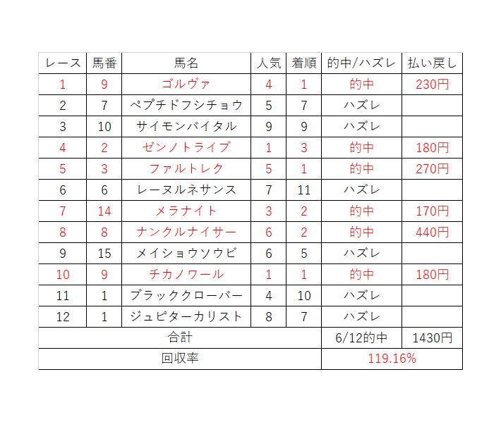 f:id:hinata-rinka:20180901221002p:plain