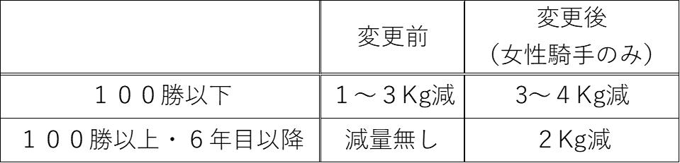 f:id:hinata-rinka:20190102005017p:plain