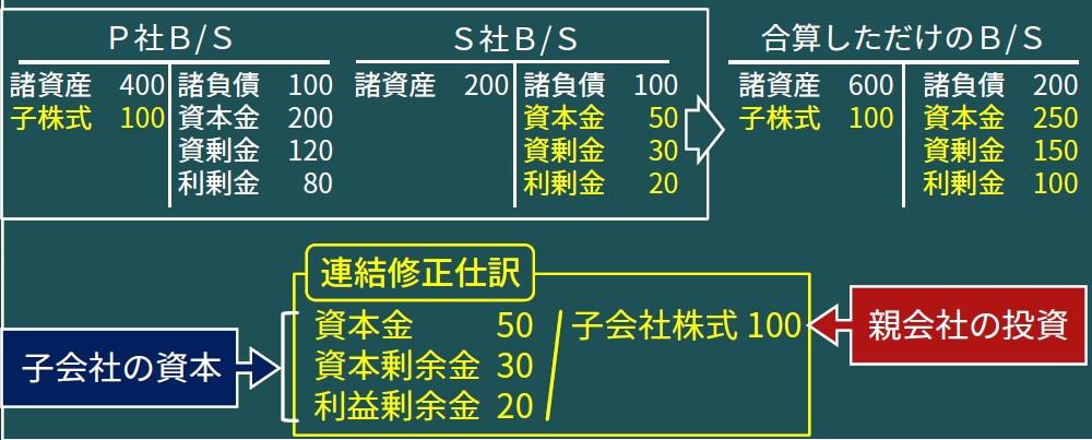 f:id:hinatamahatebu:20191019182558j:plain