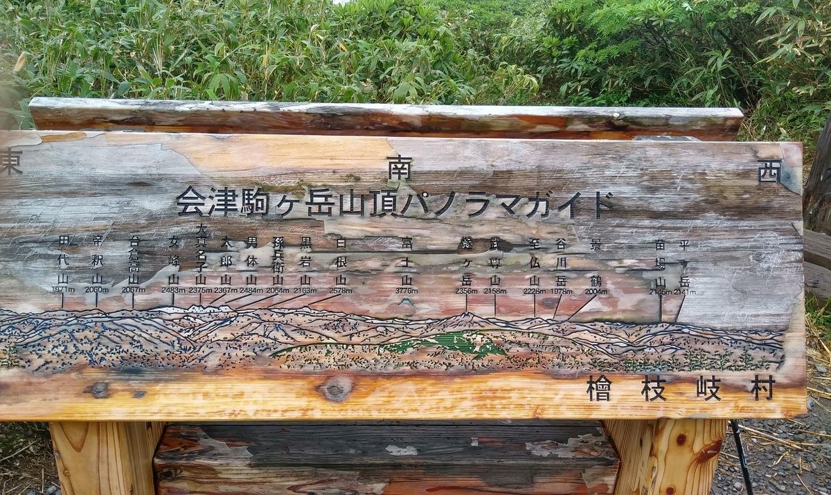 f:id:hinemosu_yamajii:20200724135952j:plain
