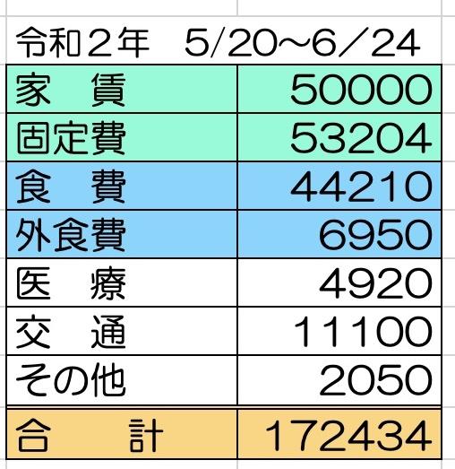 f:id:hinemosunotarifire:20210709082423j:plain