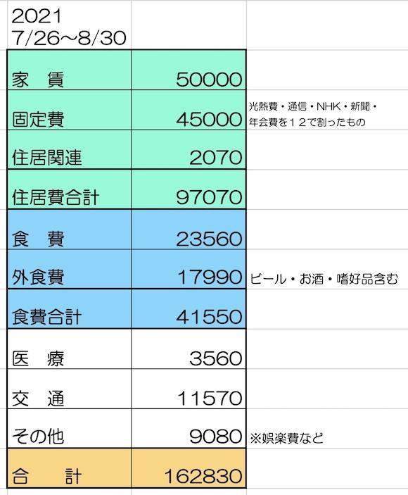 f:id:hinemosunotarifire:20210830134409j:plain