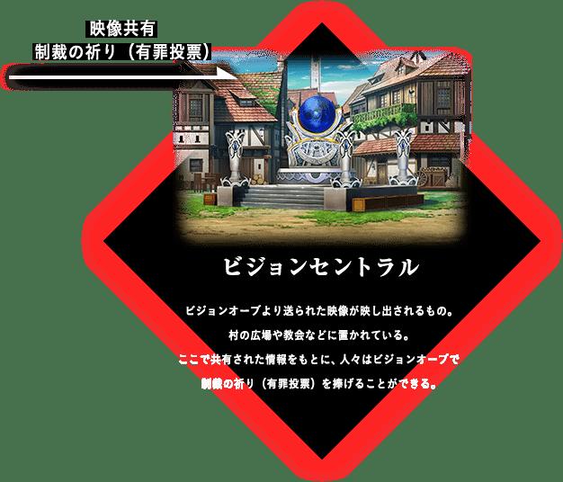 f:id:hinoasuno:20181230000727p:plain