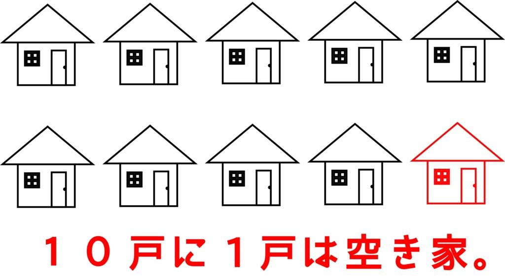 f:id:hinokichi:20170309161132j:plain
