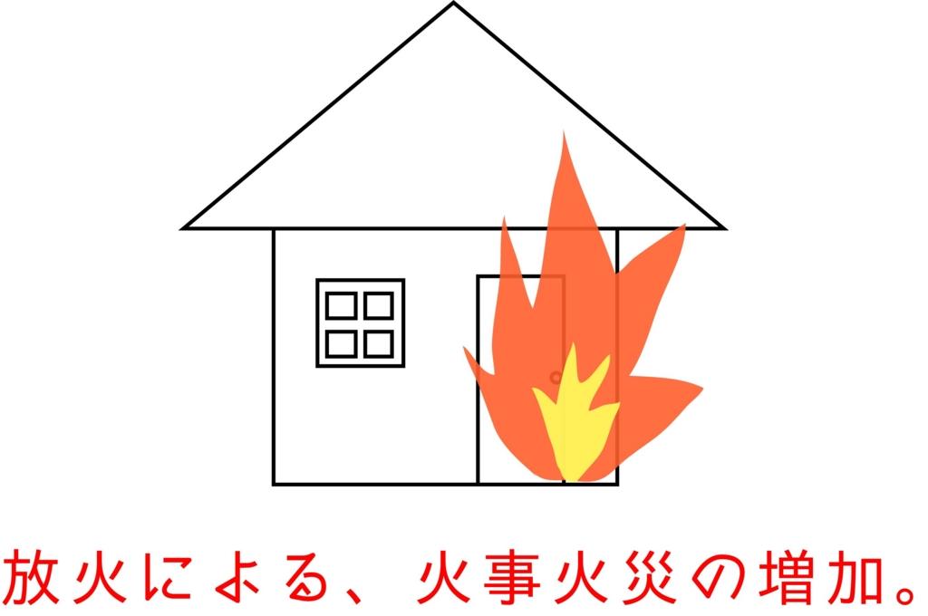 f:id:hinokichi:20170309170607j:plain