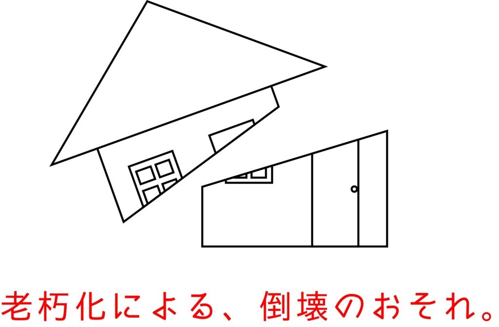 f:id:hinokichi:20170309170621j:plain
