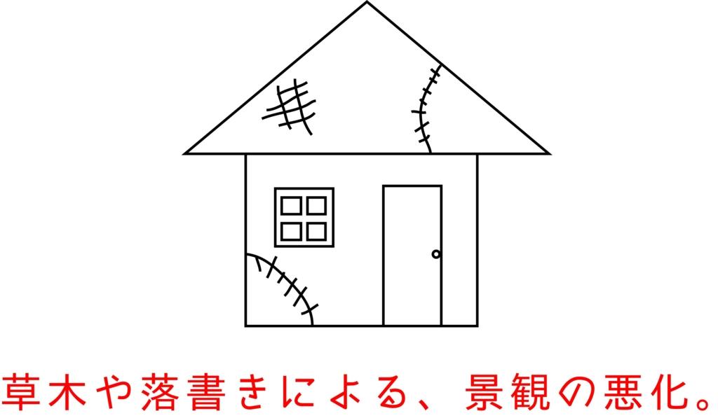 f:id:hinokichi:20170309170649j:plain