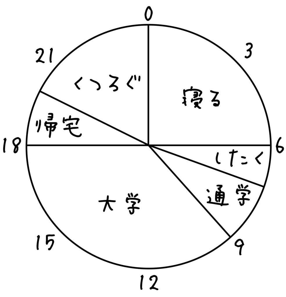 f:id:hinokichi:20170315204439j:plain