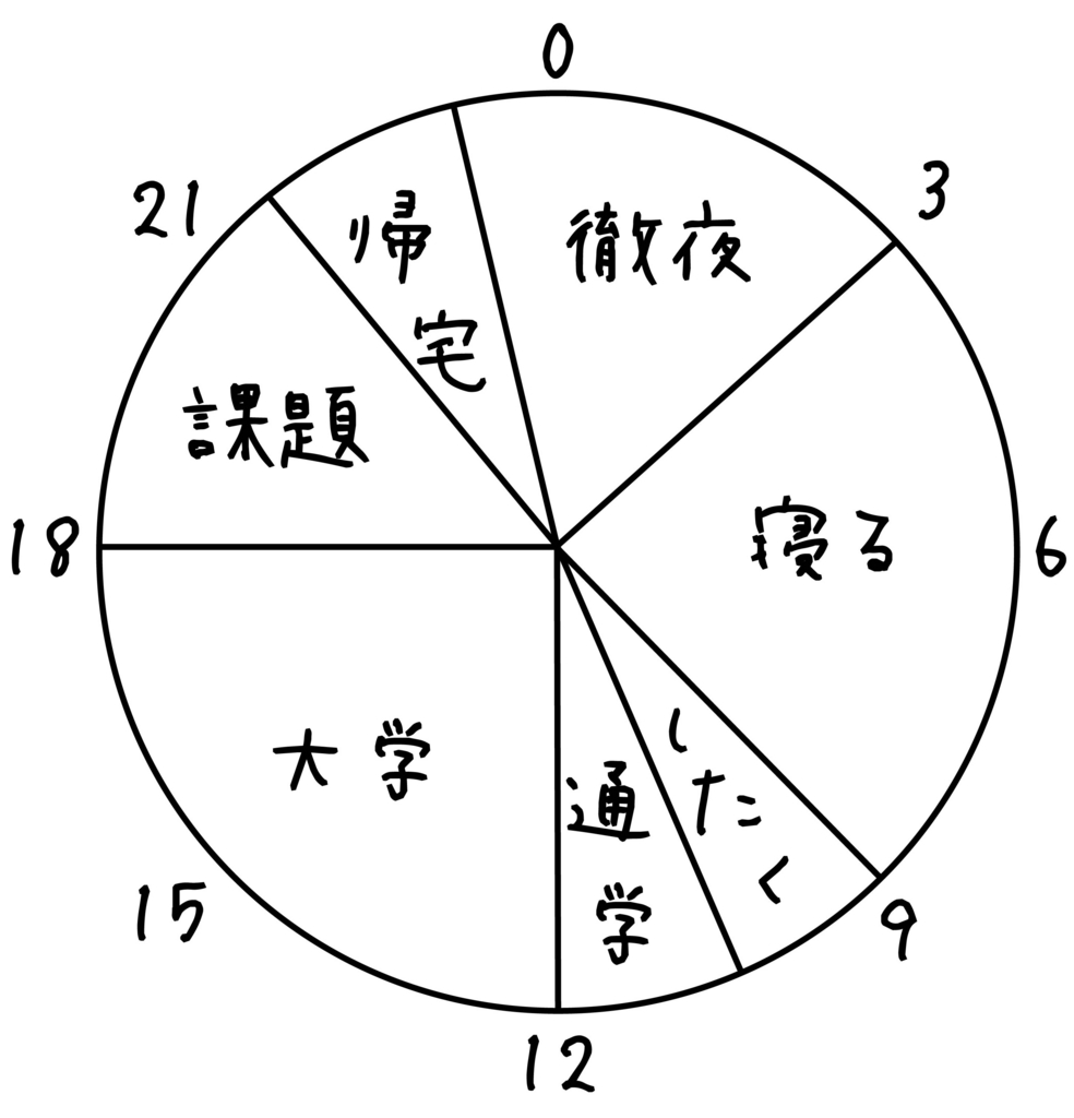 f:id:hinokichi:20170315210050j:plain