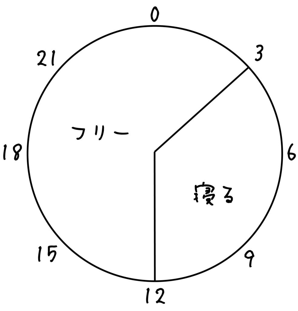 f:id:hinokichi:20170315210918j:plain