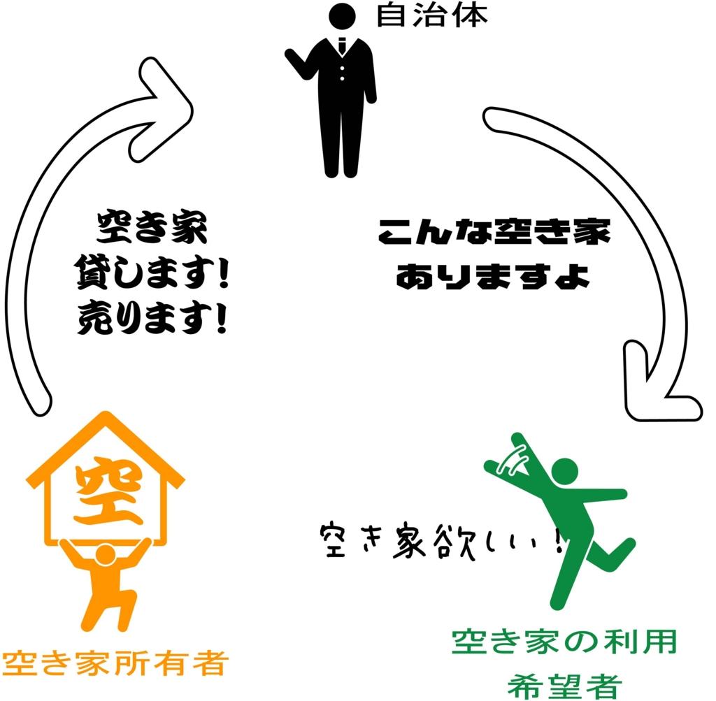 f:id:hinokichi:20170316153829j:plain