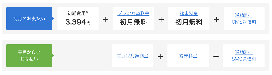f:id:hinokichi:20171023195834p:plain