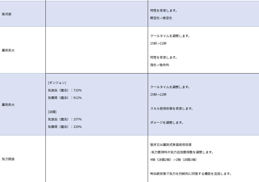 f:id:hinokino2:20191004155752p:plain