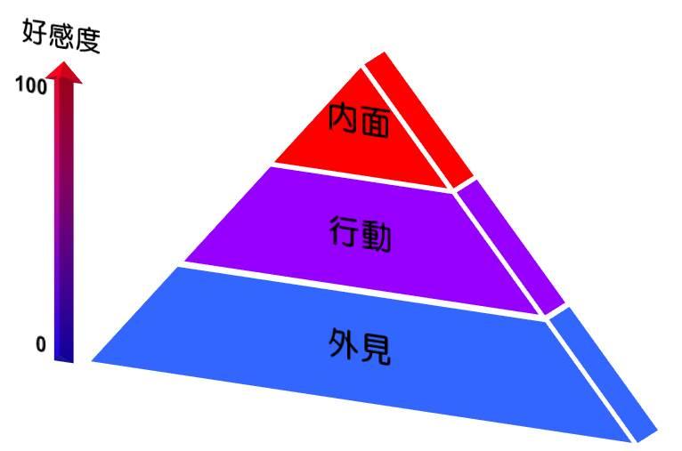 f:id:hinoyuya:20160815015002j:plain