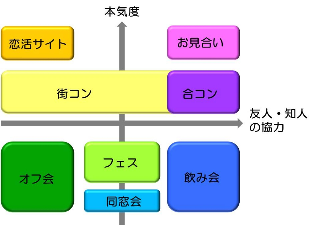 f:id:hinoyuya:20160817004419j:plain
