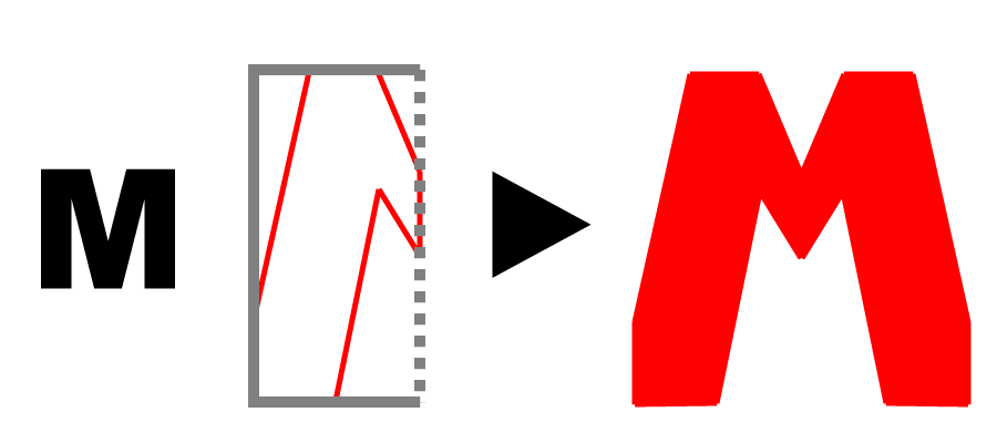 f:id:hipopocroco:20151221032257p:plain