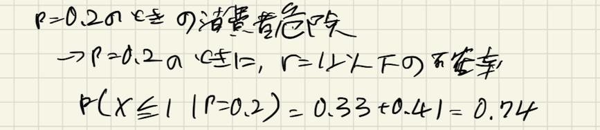f:id:hippy-hikky:20210608223515p:plain