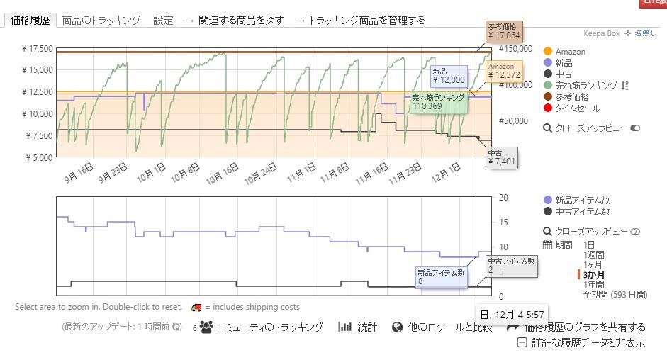 f:id:hira-kyoko:20161207134705j:plain