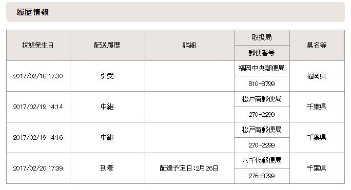 f:id:hira-kyoko:20170224122836p:plain
