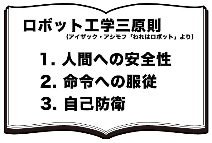 f:id:hira2shin:20170603175945j:plain
