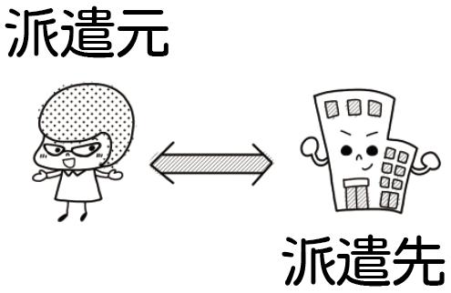 f:id:hira2shin:20201127214311p:plain