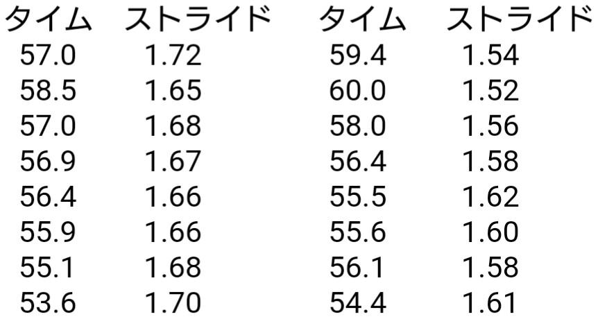 f:id:hirabooo:20200223220326j:plain