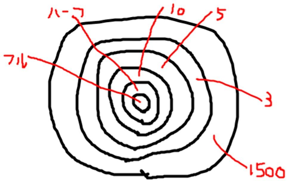 f:id:hirabooo:20200325220108j:plain
