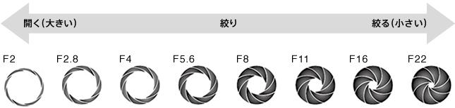 f:id:hiracam:20170212220603p:plain
