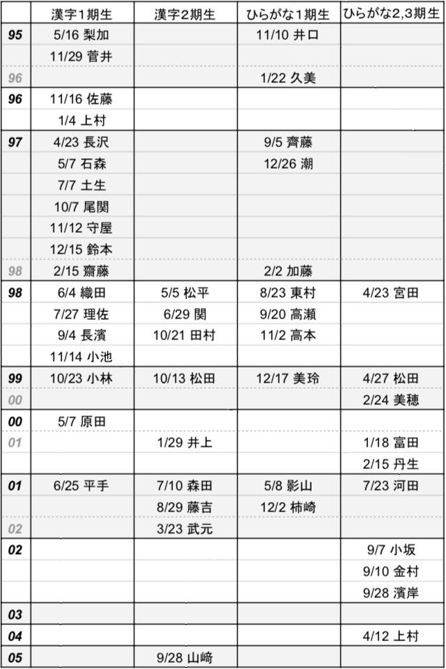 f:id:hiraganakanjikeyaki:20190103072523j:plain