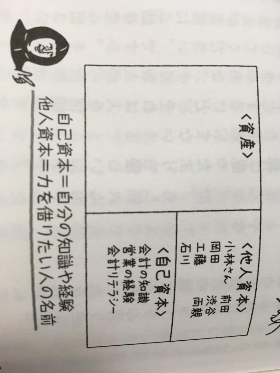 f:id:hiraganatan:20200516223725j:plain