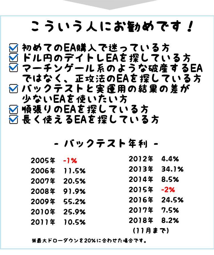 f:id:hiragisieihei:20190112224658p:plain