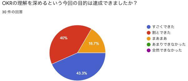 f:id:hiraguri-hiraguri:20201224151913j:image:w500