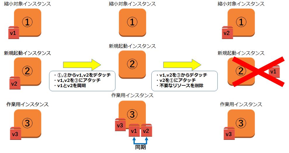 f:id:hirahara777:20180905185105p:plain