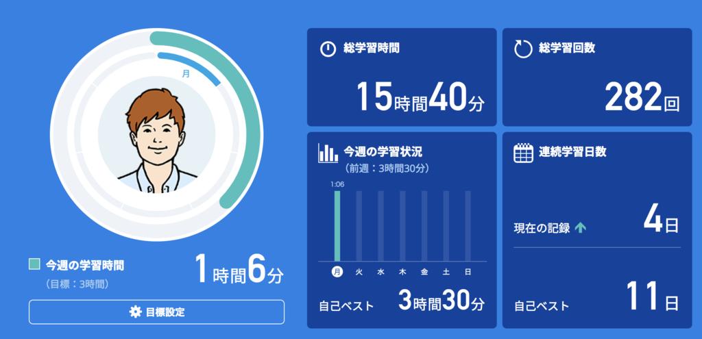 f:id:hiraike32:20190114151812p:plain