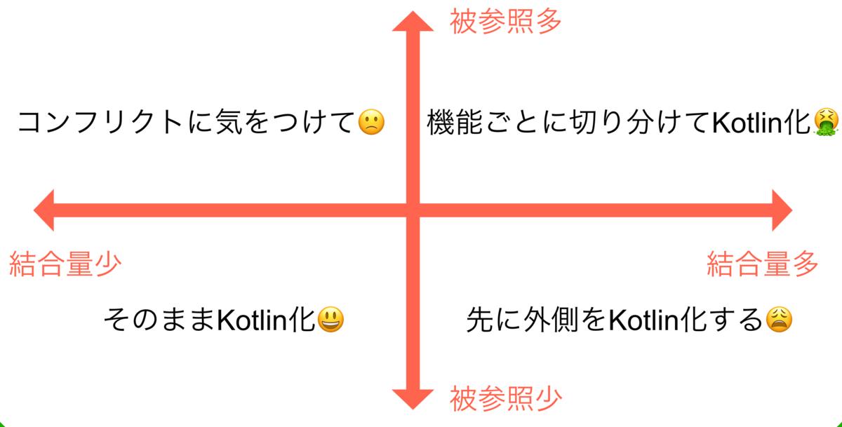 f:id:hiraike32:20201130184518p:plain