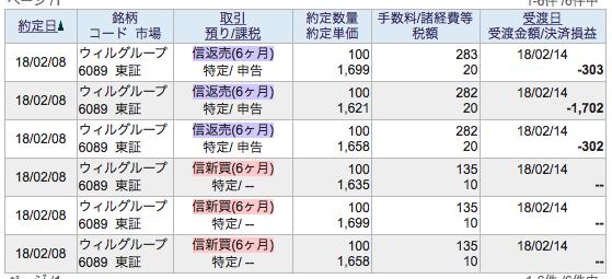 f:id:hirano140:20180208223059p:plain