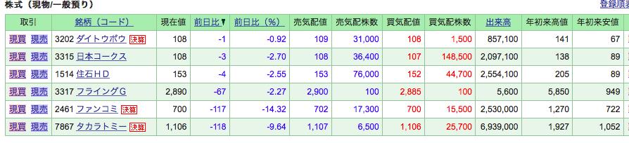 f:id:hirano140:20180212170047p:plain