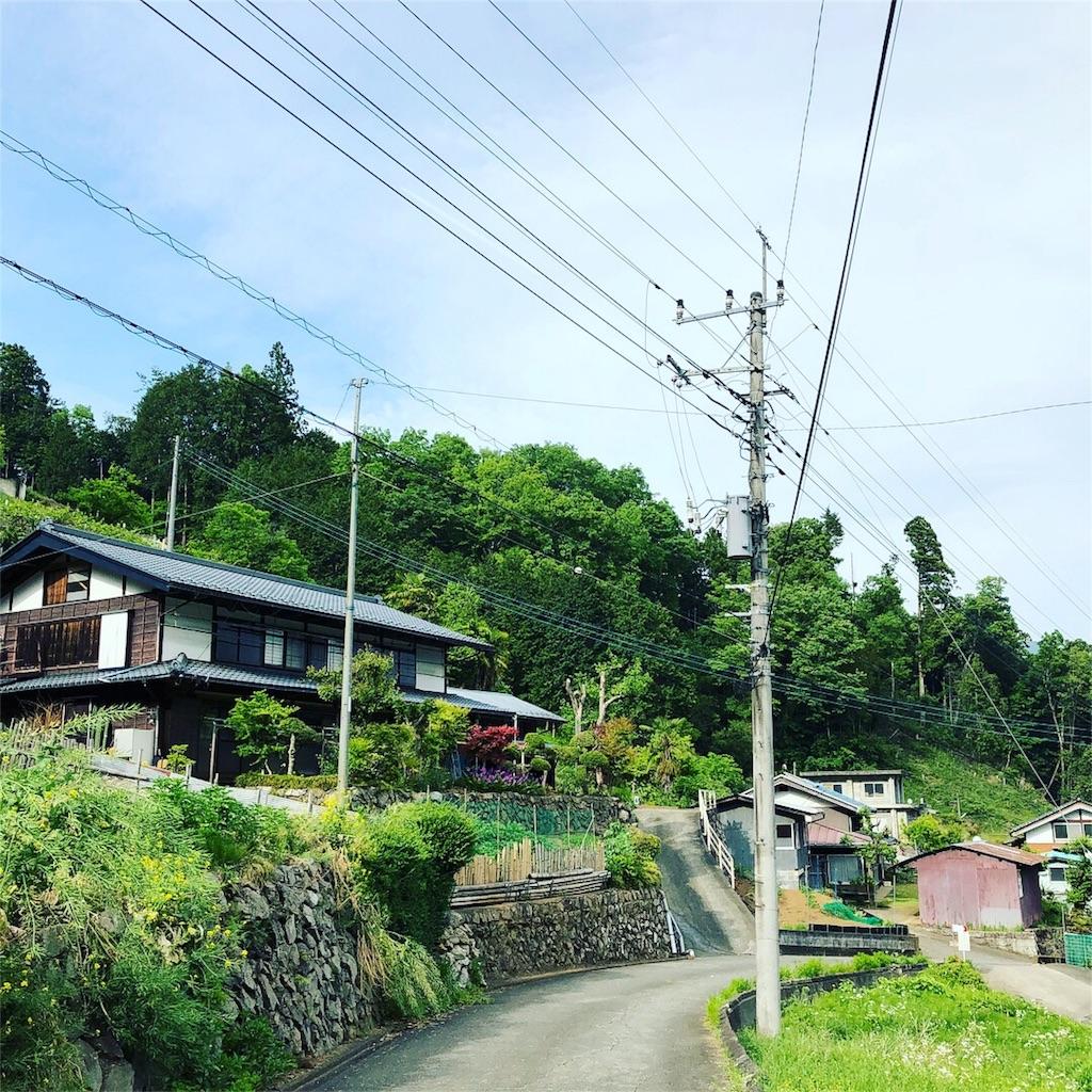 f:id:hirano4649:20180725214856j:image