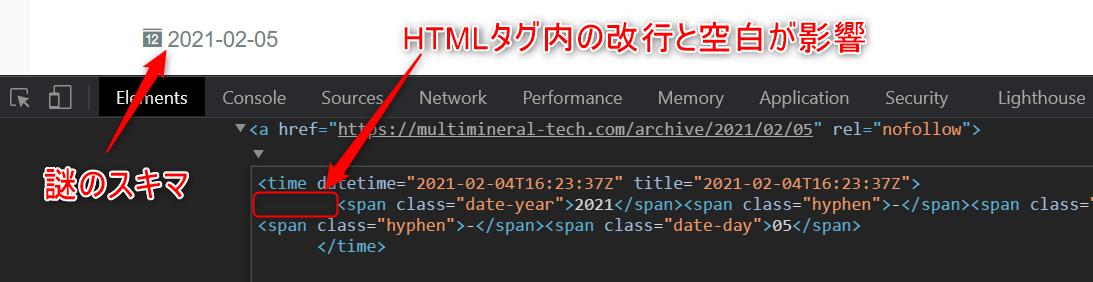 HTML 中の改行やスペースが出力されてしまっている